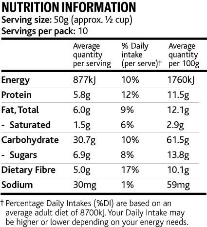 Passionfruit & Raspberry Muesli nutritional information