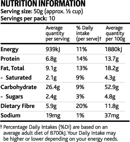 Low sugar maple and hazelnut muesli nutritional info